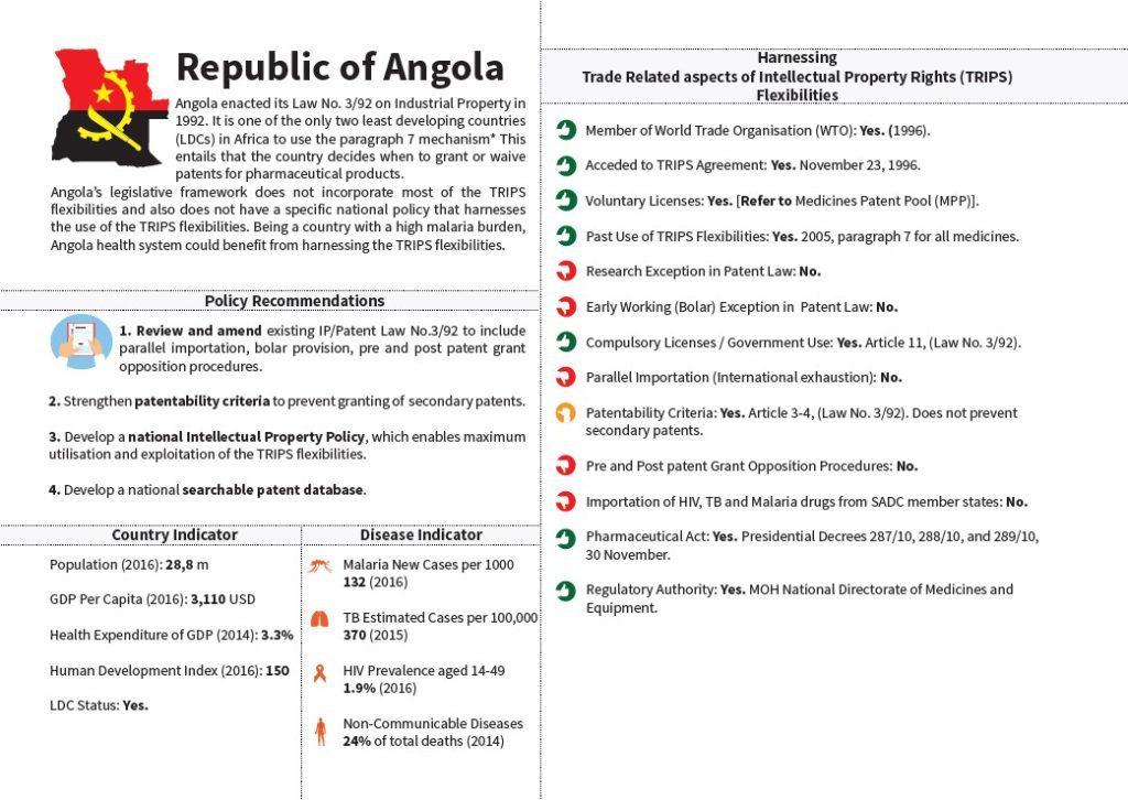 SADC Snapshot Angola