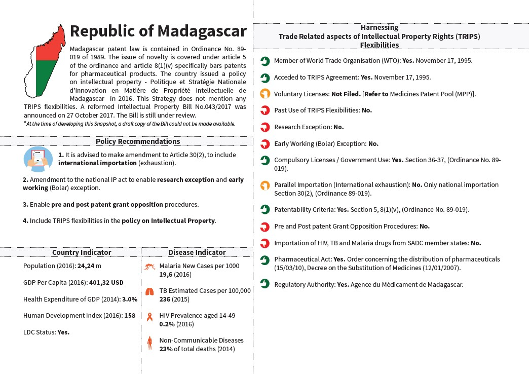 SADC Snapshot Madagascar