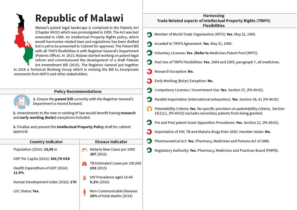 SADC Snapshot Malawi