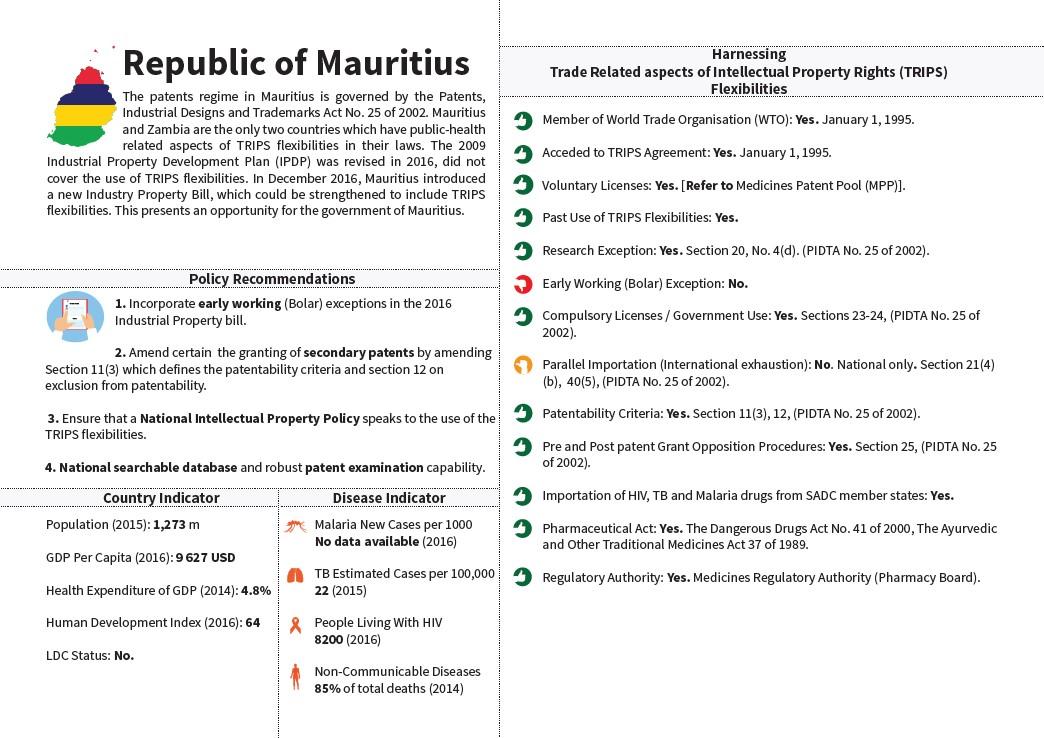 SADC Snapshot Mauritius