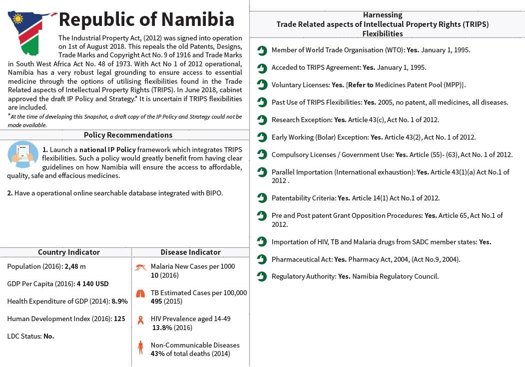 SADC Snapshot Namibia
