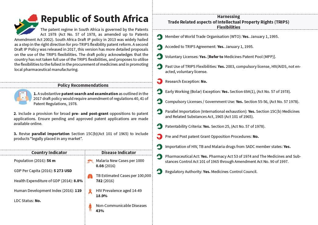 SADC Snapshot South Africa